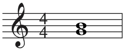 intervalo harmonico