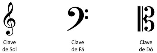Como Ler Partitura Clave Notas Figuras De Som E Pausas Opus 3